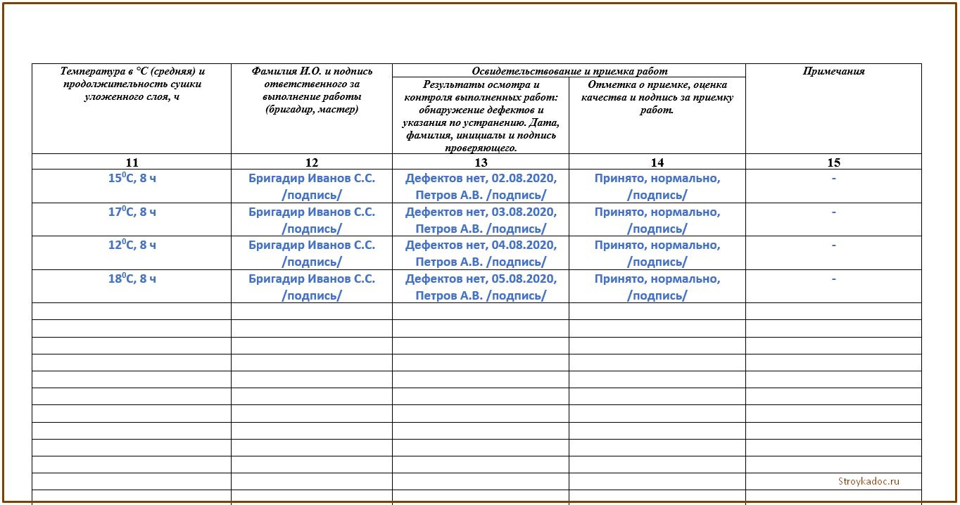 таблица окончание